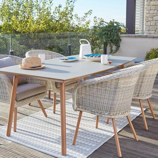 Bache protection salon de jardin leroy merlin latest - Bache salon de jardin castorama ...