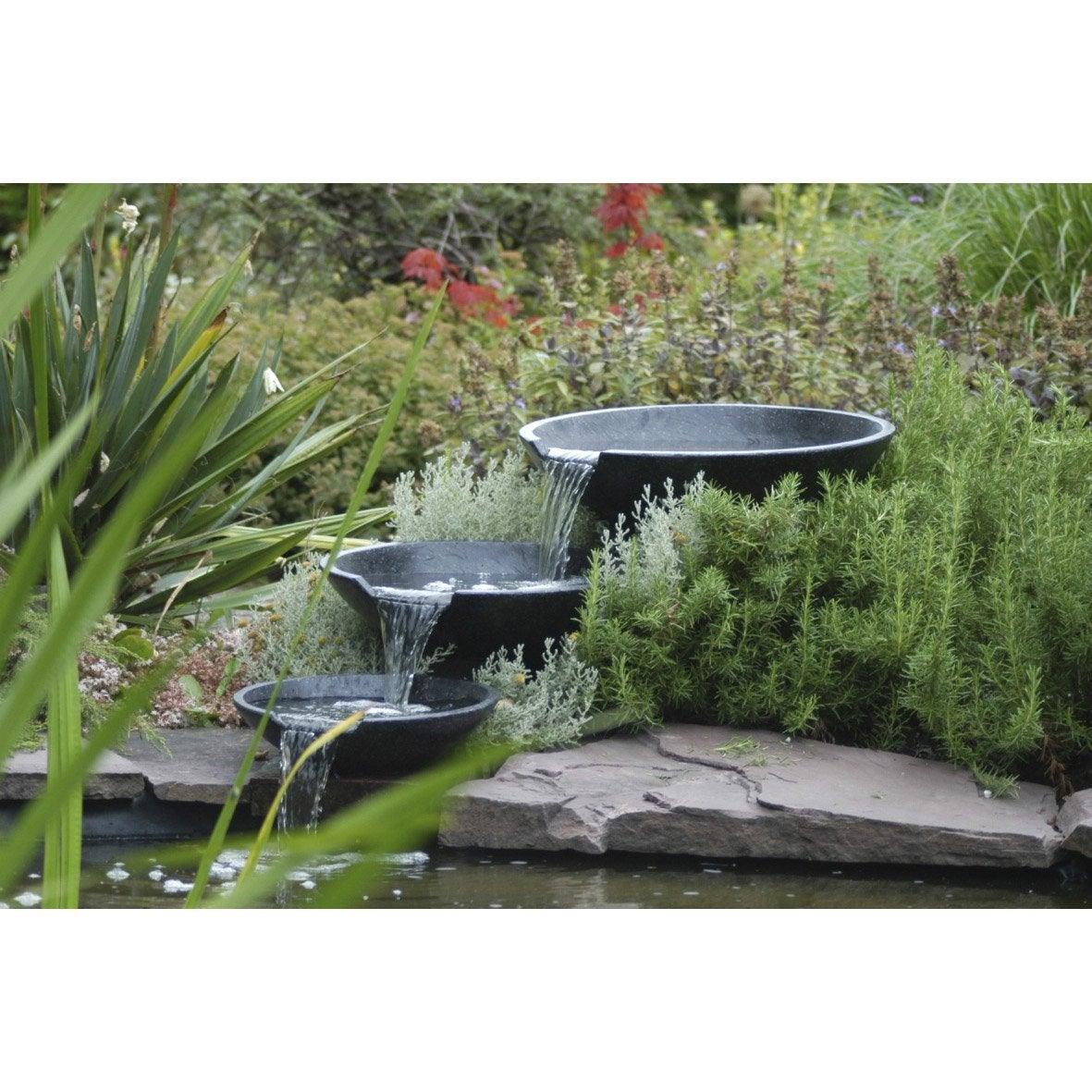 Modèle De Bassin De Jardin se rapportant à awesome bassin de jardin cascade ideas - lalawgroup - lalawgroup