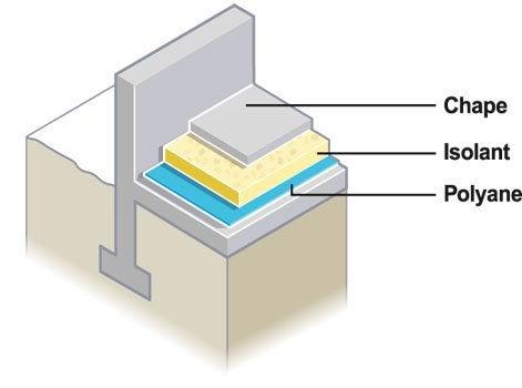 formation isolation et cloison d couvrir leroy merlin. Black Bedroom Furniture Sets. Home Design Ideas