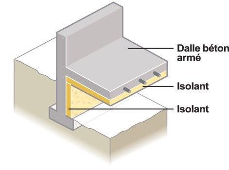L univers du sol leroy merlin - Isolation sous vide sanitaire ...