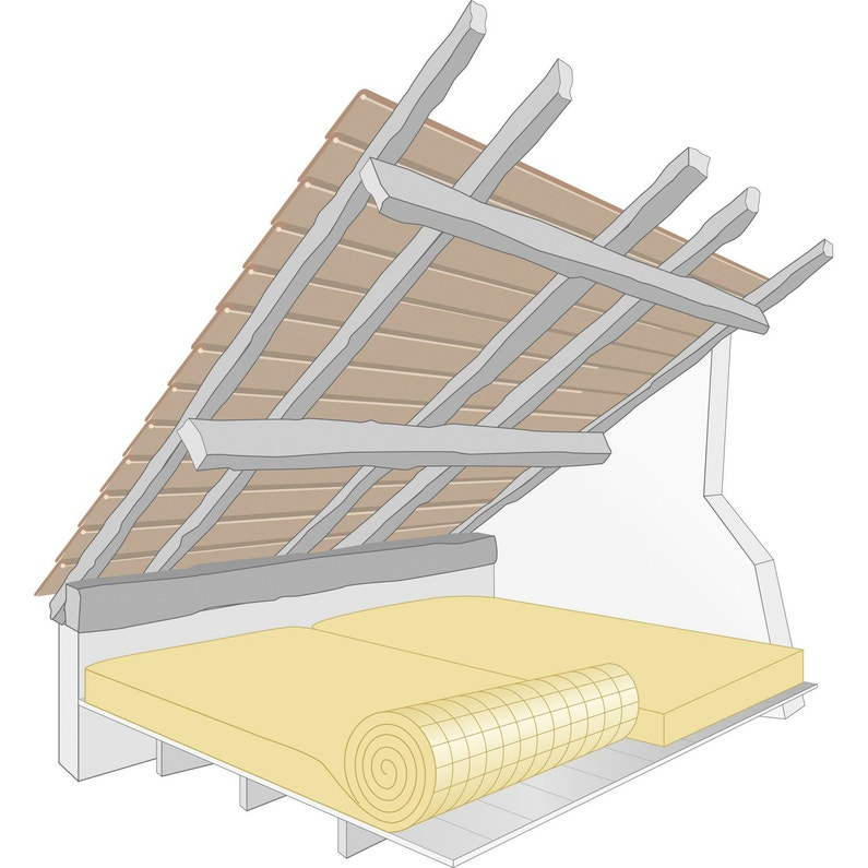 laine de verre thermocoustic kraft. Black Bedroom Furniture Sets. Home Design Ideas