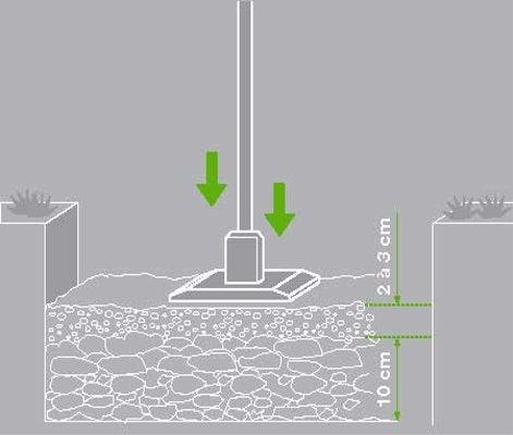 Comment couler une dalle b ton leroy merlin - Leroy merlin plot beton ...