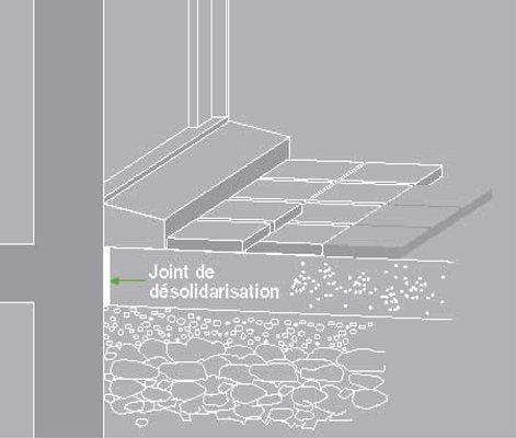 joint bordure beton. Black Bedroom Furniture Sets. Home Design Ideas