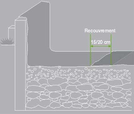 Comment couler une dalle b ton leroy merlin for Etancheite dalle beton terrasse