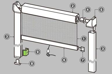 Installer une moustiquaire enroulement leroy merlin - Comment installer une porte moustiquaire ...