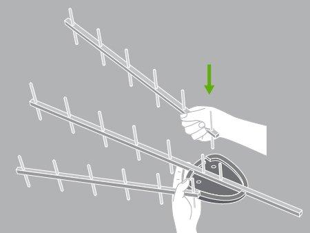 Comment puis-je brancher une antenne à un projecteur gratuit VIH datant du Royaume-Uni