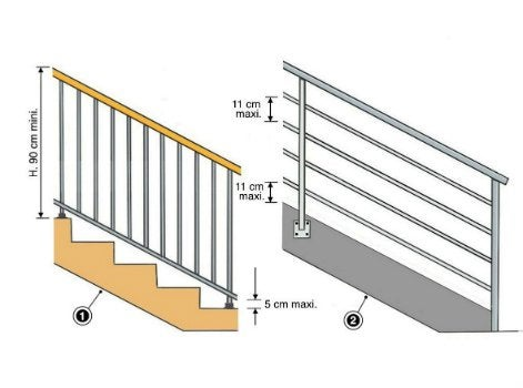 les escaliers partie 2 leroy merlin. Black Bedroom Furniture Sets. Home Design Ideas