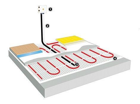 l 39 lectricit pour le chauffage leroy merlin. Black Bedroom Furniture Sets. Home Design Ideas