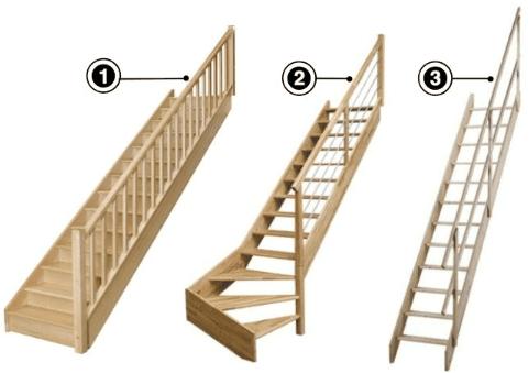 Les escaliers partie 2 leroy merlin - Escalier escamotable de grenier leroy merlin ...