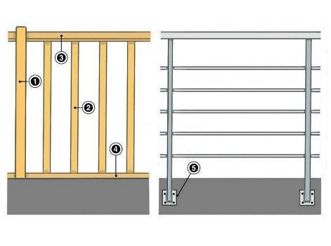 les garde corps sur plan horizontal leroy merlin. Black Bedroom Furniture Sets. Home Design Ideas