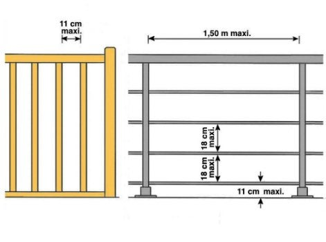 Les garde corps sur plan horizontal leroy merlin for Norme garde corps fenetre