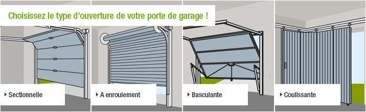 Choisissez le type d'ouverture de votre porte de garage