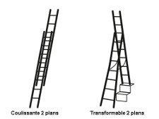 Pour accéder à une hauteur moyenne