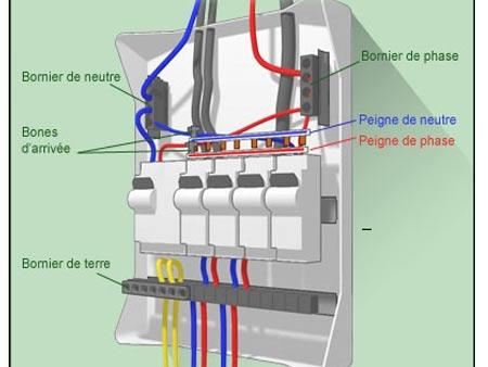 cablage d un tableau electrique. excellent tableau en cours with
