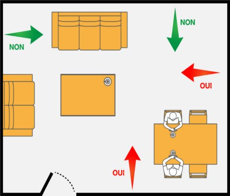 tout savoir sur la climatisation leroy merlin. Black Bedroom Furniture Sets. Home Design Ideas