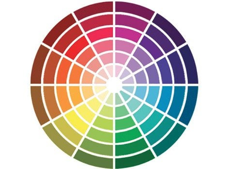 Choisir la couleur et calculer la quantit de produit - Cercle chromatique couleur primaire ...