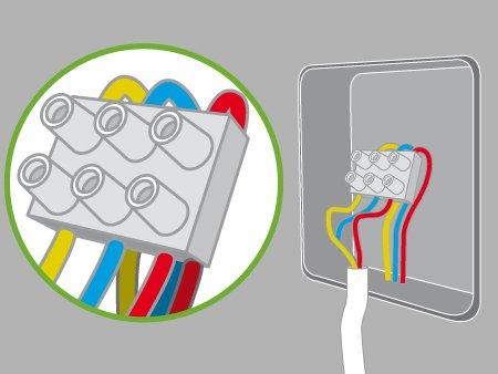 Comment Brancher Un Appareil En Sortie De Câble Leroy Merlin