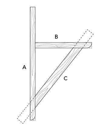 Comment construire une marquise ?