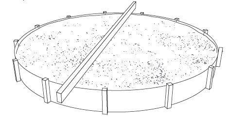 couler une dalle beton pour terrasse. best couler une dalle beton ... - Comment Faire Une Dalle Beton Pour Terrasse