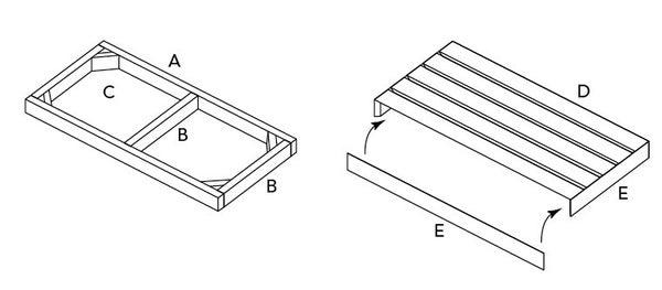 Comment fabriquer une table roulettes et une banquette - Fabriquer une table elevatrice moto ...