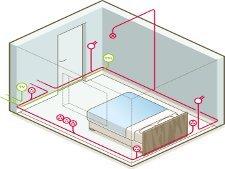 schema electrique chambre