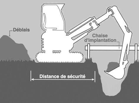 Comment r aliser s curiser et remblayer une fouille for Prise de terre fond de fouille