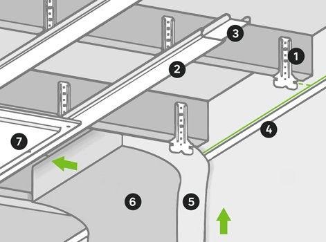 Comment r aliser un faux plafond thermique leroy merlin for Isoler phoniquement une piece