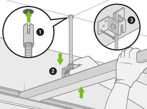 comment r aliser un faux plafond acoustique leroy merlin. Black Bedroom Furniture Sets. Home Design Ideas