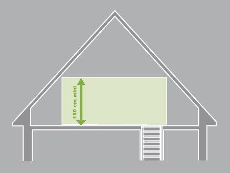 Comment r aliser une tr mie leroy merlin - Comment faire une mezzanine dans un garage ...