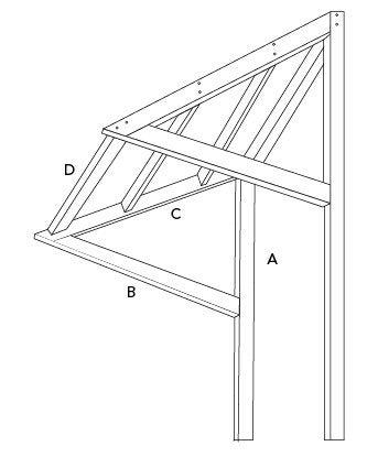 1 La Structure