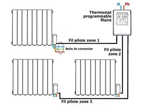 brancher radiateur electrique excellent radiateur lectrique inertie fluide deltacalor telica. Black Bedroom Furniture Sets. Home Design Ideas
