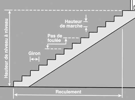 comment cr er un escalier ext rieur en b ton leroy merlin. Black Bedroom Furniture Sets. Home Design Ideas