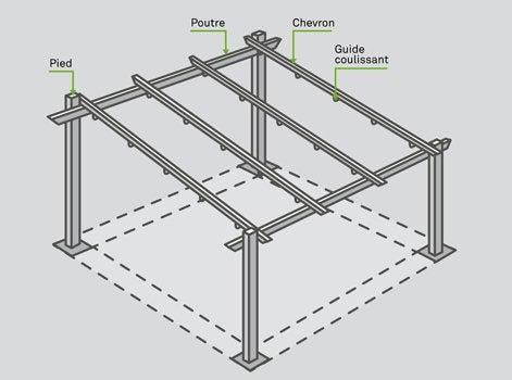 comment monter une tonnelle leroy merlin. Black Bedroom Furniture Sets. Home Design Ideas