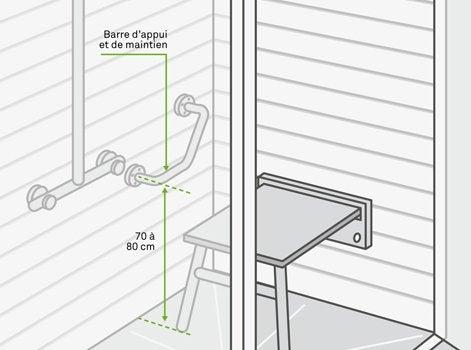 hauteur barre de penderie affordable hauteur barre de. Black Bedroom Furniture Sets. Home Design Ideas
