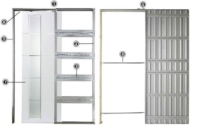 Les portes int rieures partie 3 leroy merlin for Porte coulissante gedimat