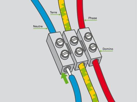 Quel Cable Electrique Pour Eclairage Exterieur