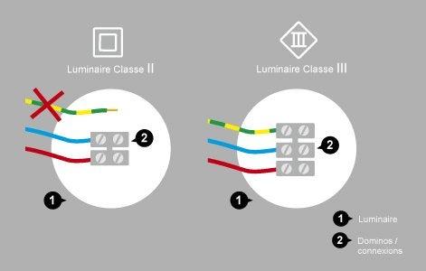 Comment relier des appareils la terre leroy merlin - Branchement luminaire 3 fils ...