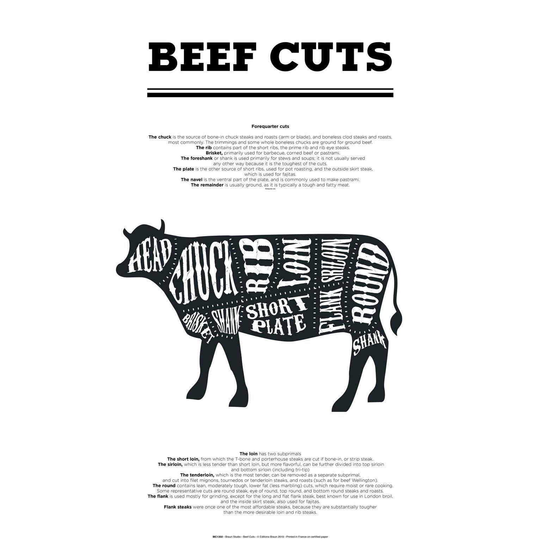 Affiche Beef cuts, blanc et noir l.40 x H.50 cm