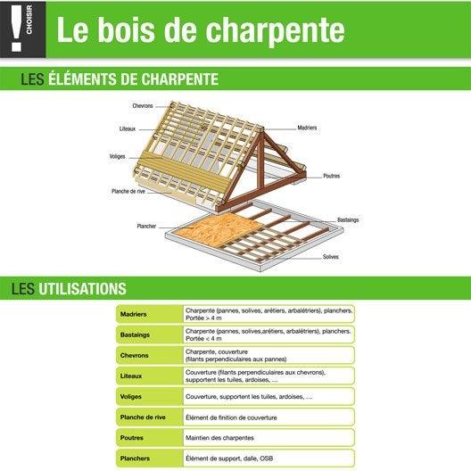 Chevron sapin (épicéa) traité 63x75 mm 3 m chx2