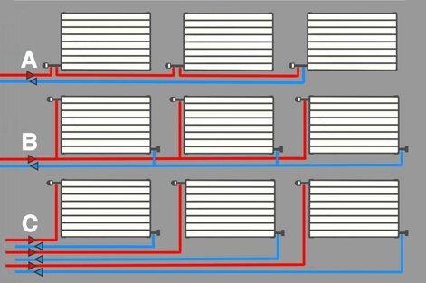 Comment agrandir un r seau de chauffage central leroy - Comment reconnaitre un radiateur basse temperature ...