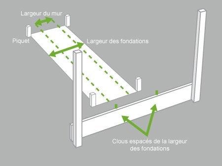 comment construire un mur en parpaing ? | leroy merlin - Fondation Pour Un Garage En Parpaings