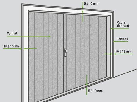 Comment poser une porte de garage battante leroy merlin - Hauteur d une porte ...