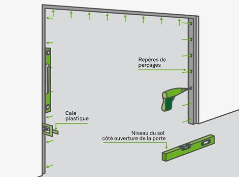 comment poser une porte de garage battante leroy merlin. Black Bedroom Furniture Sets. Home Design Ideas
