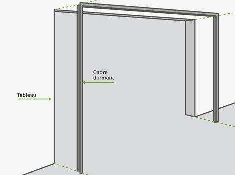 Comment poser une porte de garage pliante leroy merlin for Comment programmer une telecommande de porte de garage