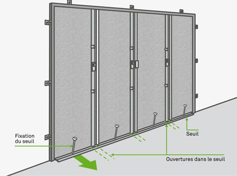Comment Poser Une Porte De Garage Pliante Leroy Merlin