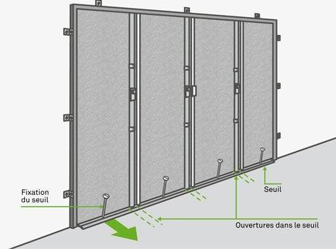 comment poser une porte de garage pliante leroy merlin. Black Bedroom Furniture Sets. Home Design Ideas