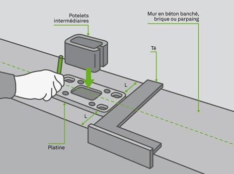 comment poser une grille sur un muret leroy merlin. Black Bedroom Furniture Sets. Home Design Ideas