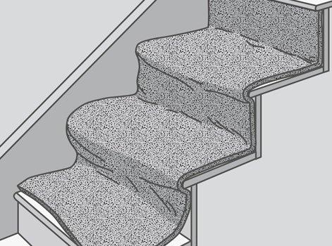 Comment Poser Une Moquette Sur Un Escalier Leroy Merlin