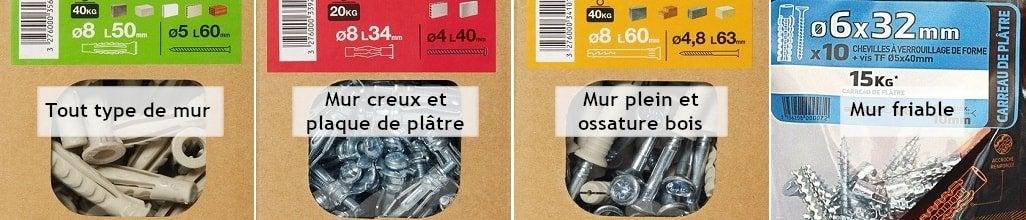 Cheville Et Kit De Fixation Cheville Placo Béton Au