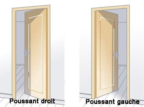 Les portes int rieures partie 1 leroy merlin - Changer le sens d une porte ...